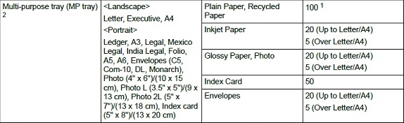 standard index card sizes